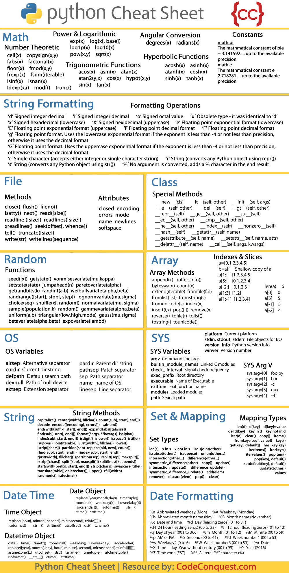 Python Cheat Sheet by CodeConquestDOTcom