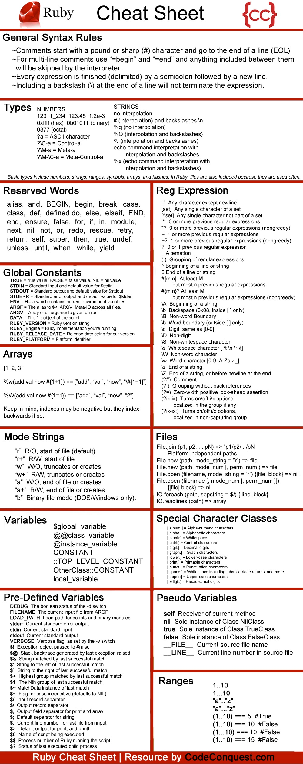 Ruby Coding Cheat Sheet
