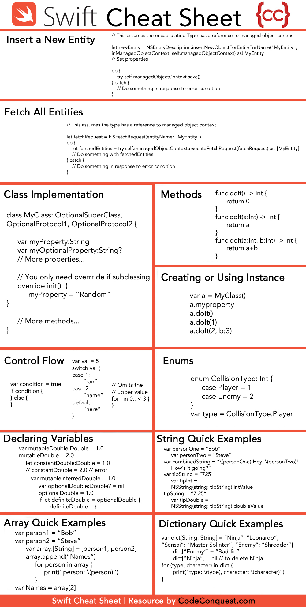 Swift Cheat Sheet by CodeConquestDOTcom