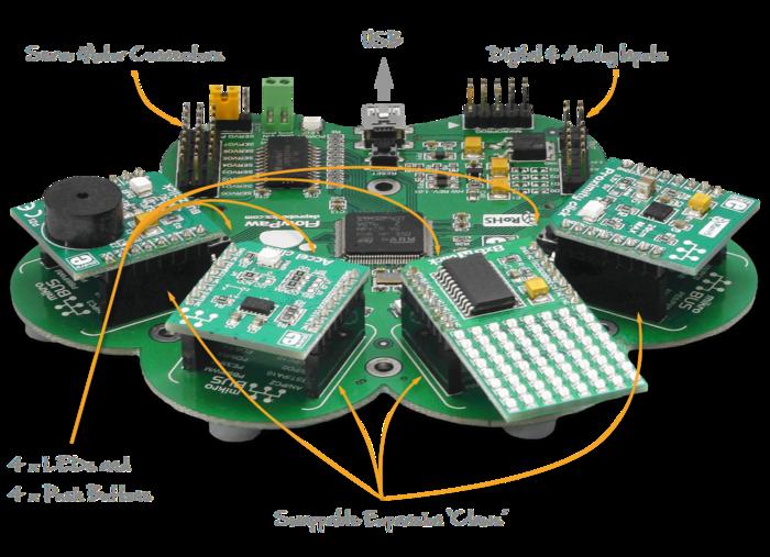 flowpaw circuit board